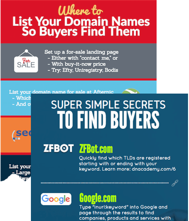 Where To List Your Domain Names So Buyers Find Them
