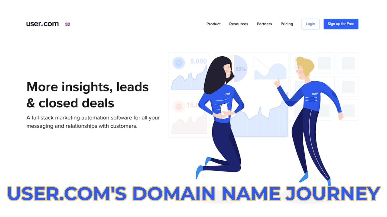 User.com's Domain Name Journey