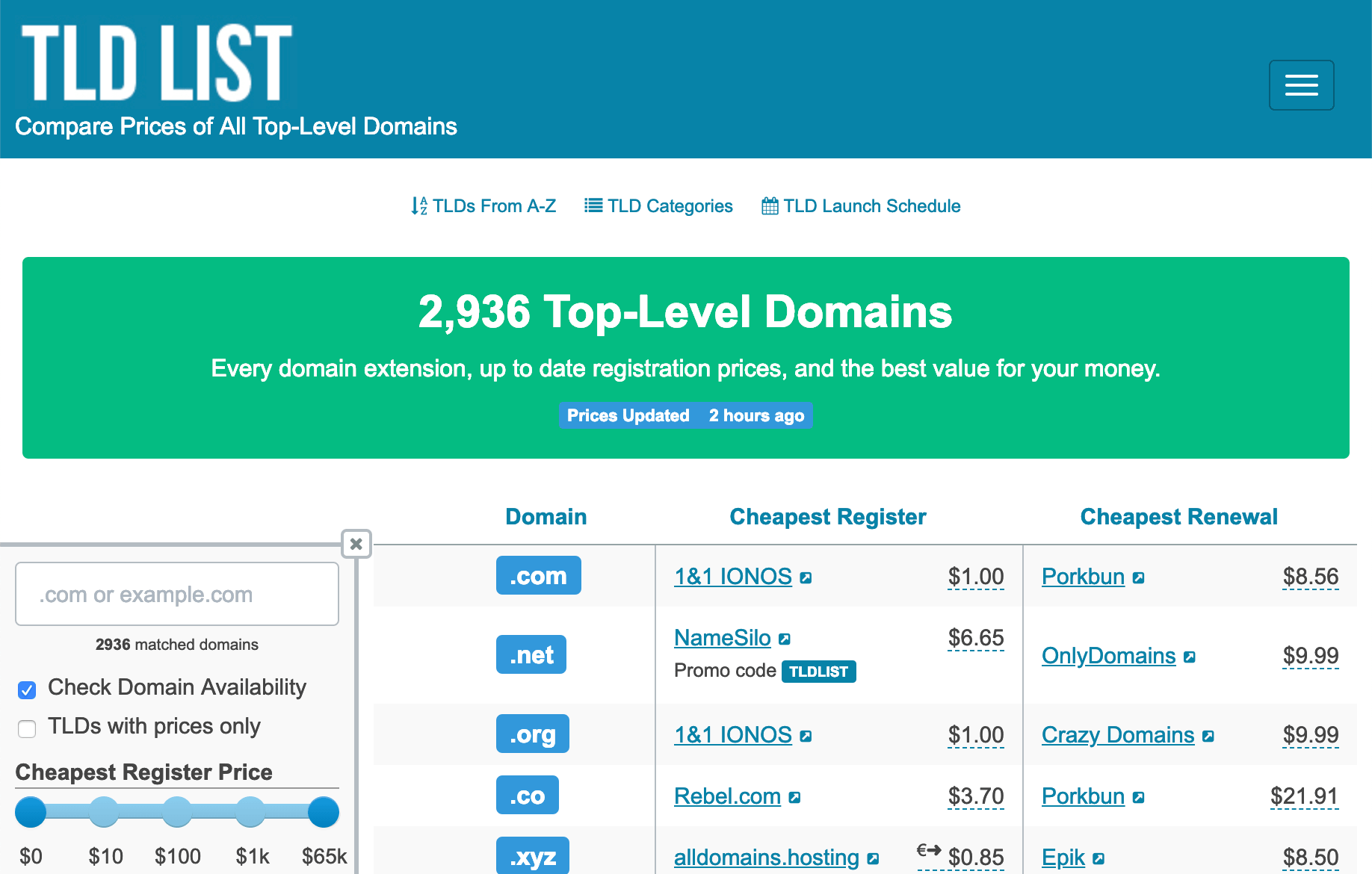 TLD-List.com for Comparing Domain Name Registration and Renewal Prices