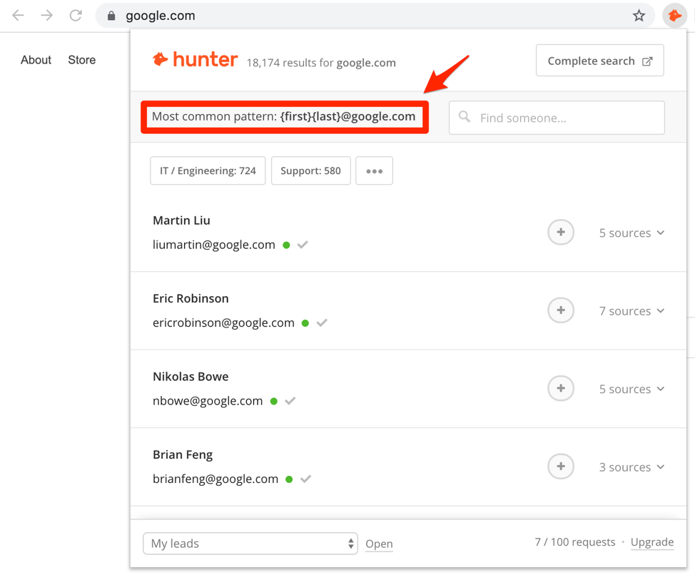 Hunter details for Google.com