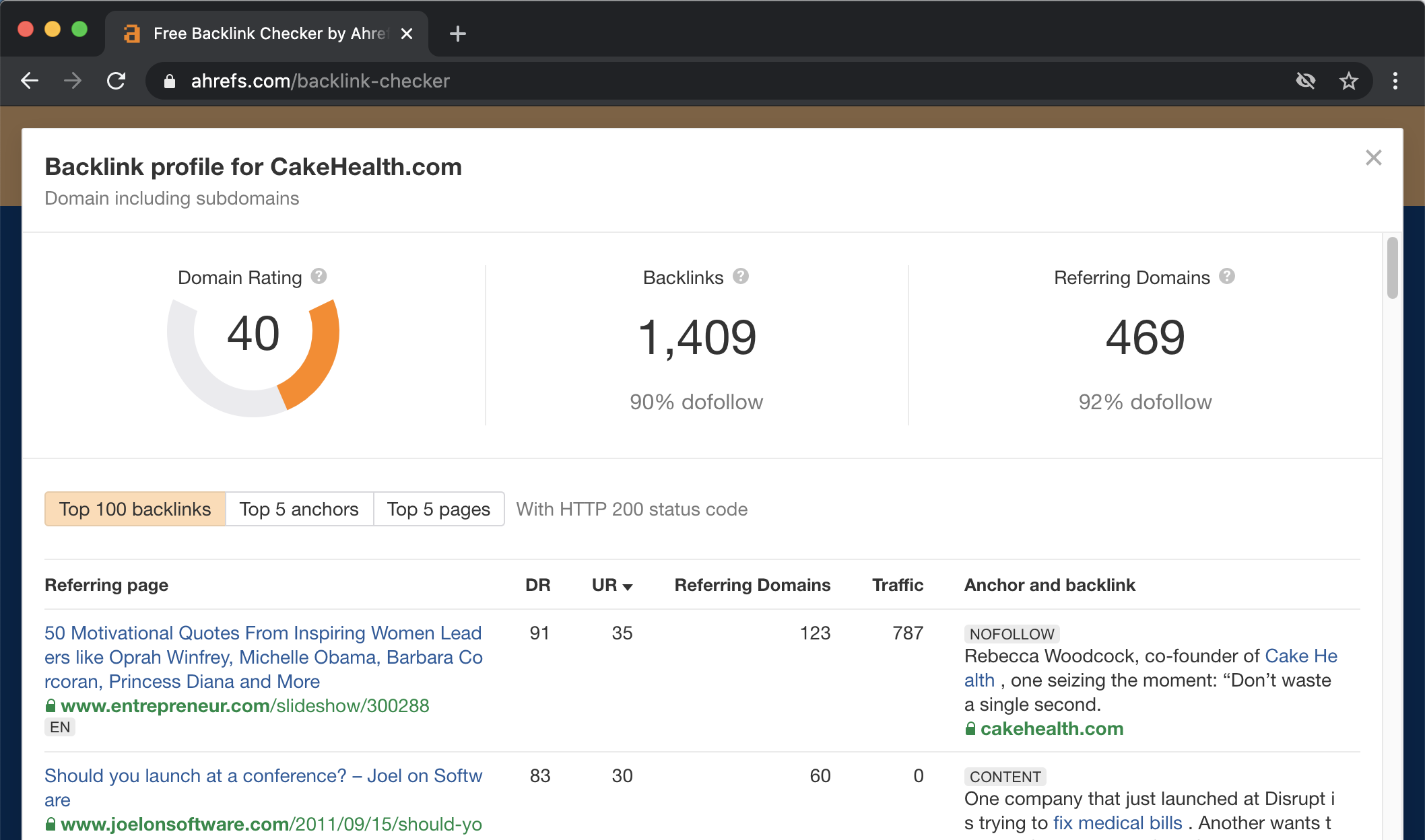 Ahrefs for CakeHealth.com