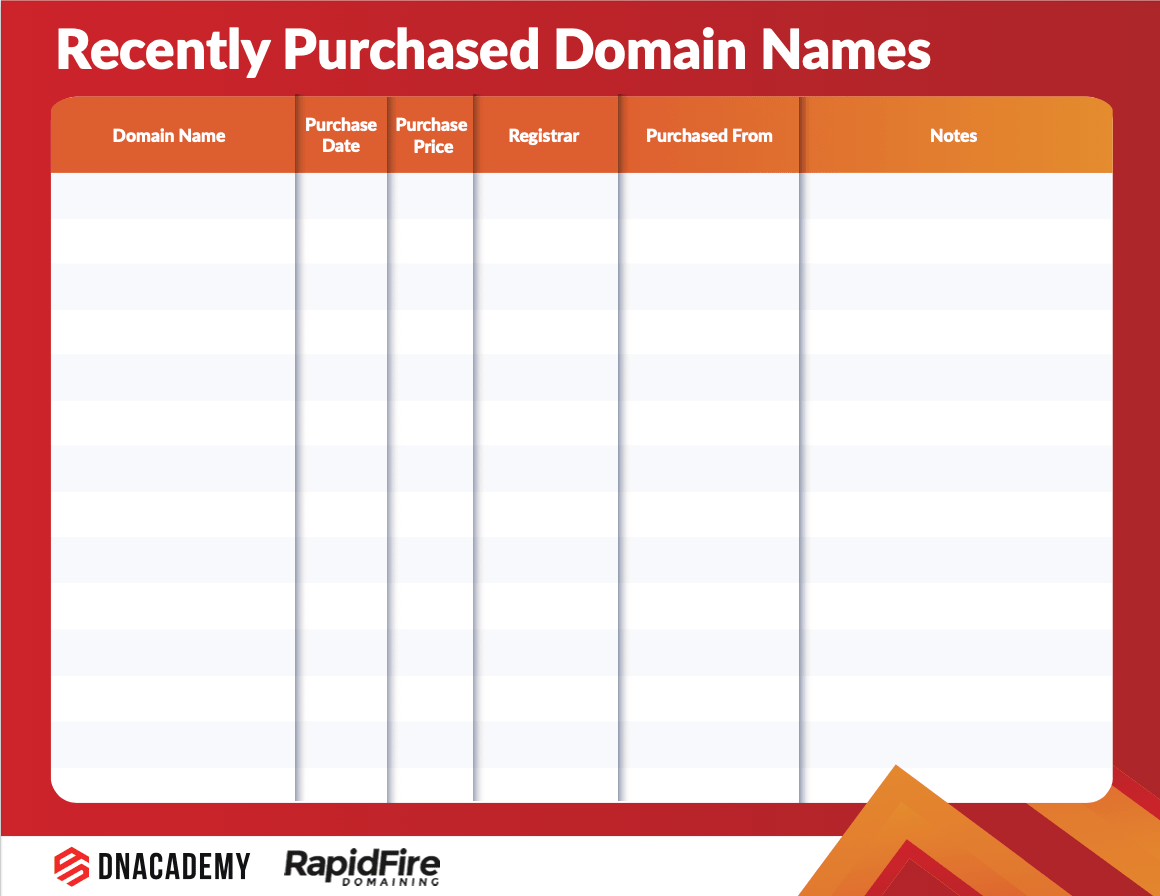 Recently Purchased Domain Names Worksheet